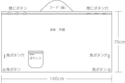 授乳ケープ ポンチョ1
