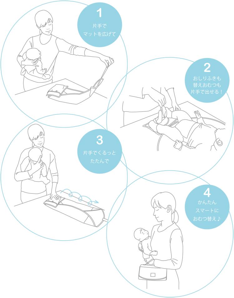 おむつポーチ&おむつ替えシートセットの使い方