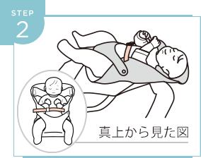 使い方簡単な新生児インサートstep2